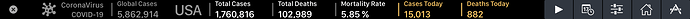 Touch Bar Shot 2020-05-28 at 3.07.27 PM